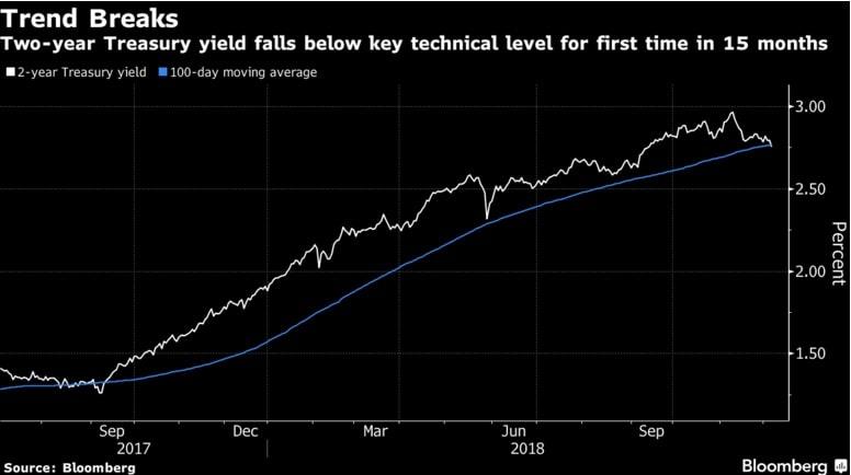 Фьючерсы на акции США